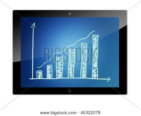 Tablet Diagram Chart
