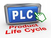 picture of plc  - 3d render of hand cursor pointer click on button with phrase plc product life cycle - JPG