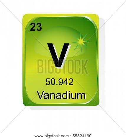 Vanadium chemical element with atomic number, symbol and weight