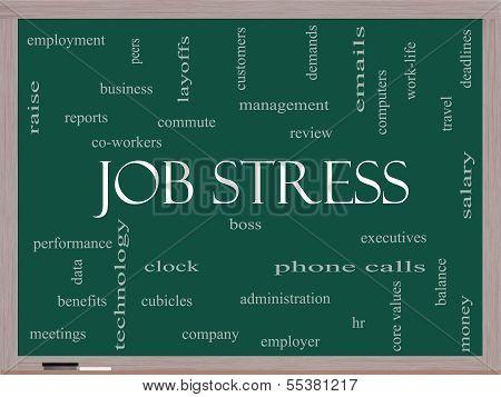 Konzept für den Job Stress-Wort-Wolken an einer Tafel