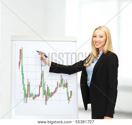 bussiness and money concept - smiling businesswoman drawing forex chart on flipboard in office