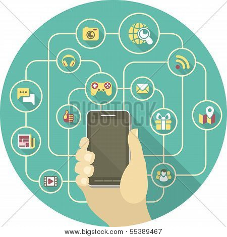 Social Networking by a Smartphone