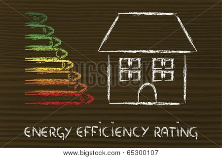 Home Energy Efficiency Ratings
