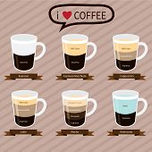 image of latte  - Coffee infographic elements types of coffee drinks - JPG