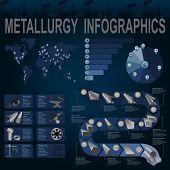 stock photo of ferrous metal  - Types of metal profile - JPG