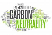 pic of carbon-footprint  - Word Cloud with Carbon Neutrality related tags - JPG