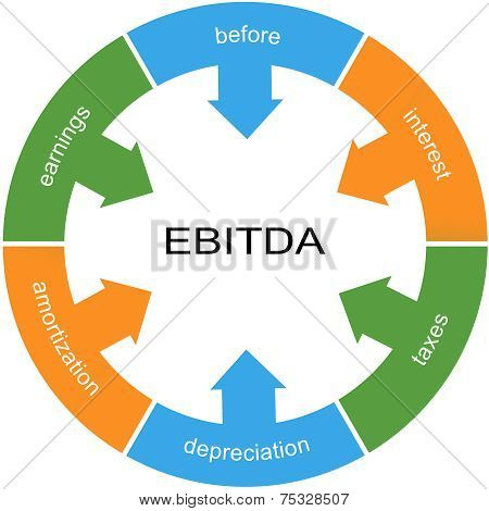 Ebitda Word Circle Wheel Concept