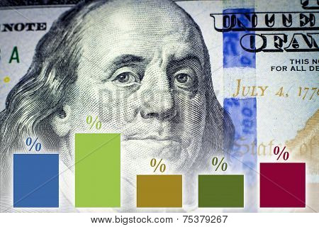 Benjamin Franklin's Portrait And Financial Graph