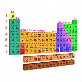 image of periodic table elements  - The periodic table is a tabular arrangement of the chemical elements - JPG