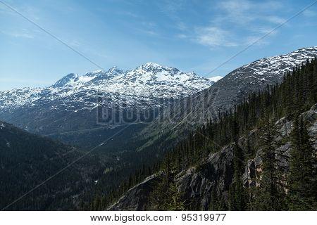 Alaska's White Pass