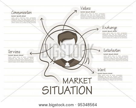 Market situation infographic template layout with various feature for business or corporate sector.