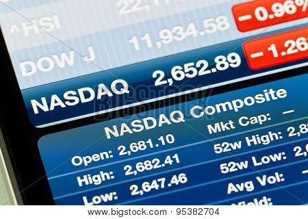 Nasdaq Composite on iPhone Stocks app