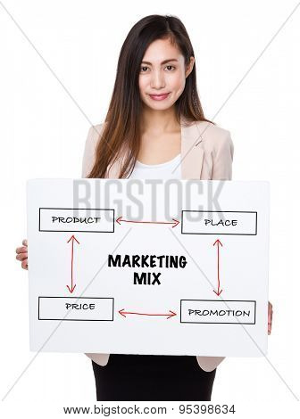 Businesswoman holding a placard presenting business mix concept