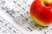 Apple Lying On Periodic Table poster