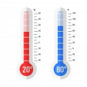Flat style Celsius and Fahrenheit thermometers. Vector  poster