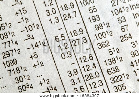 Financial figures for stocks and shares printed in a newspaper