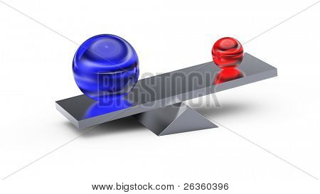 3d speres comparation on balance