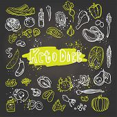 Keto Diet - Ketogenic Food Vector White And Green Sketch Illustration. Healthy Keto Food - Fats, Pro poster