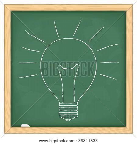 Hand drawn bulb on green blackboard