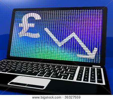 GBP mit Pfeil nach unten zeigen, Depression und Abschwung