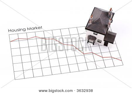 Housing Market Recession