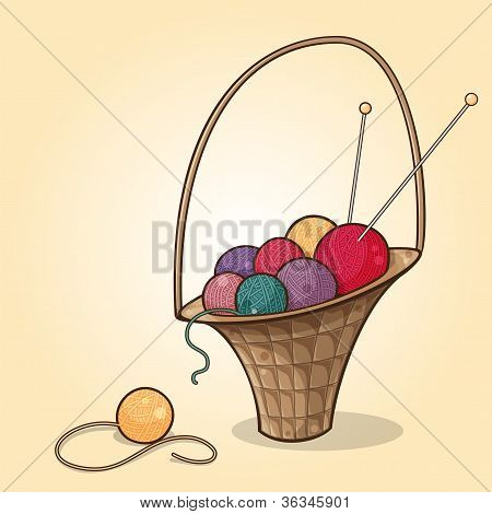 The basket with balls of yarn