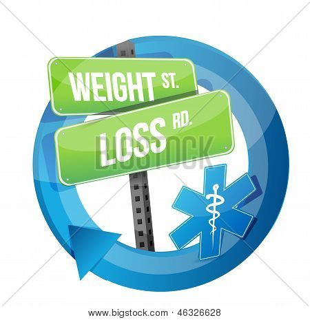 Weight Loss Road Sign Illustration Design