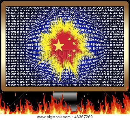 Chinese Cyber War