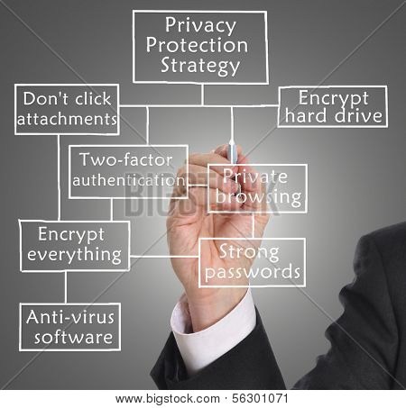 Businessman drawing privacy protection diagram.