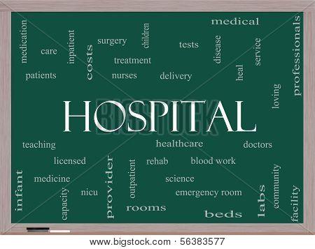 Krankenhaus Word Cloud-Konzept auf einer Tafel