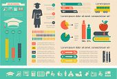 pic of professor  - Education Infographics - JPG