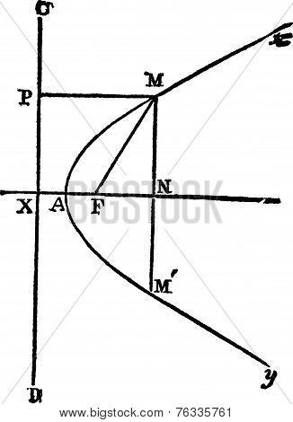 Parabola, Vintage Engraving