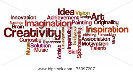 Word Cloud on a white background - Creativity