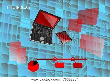It Tecnology