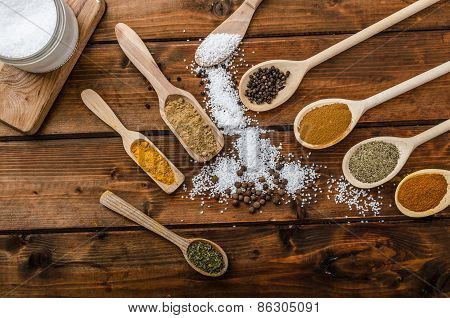 Variation Of Spices
