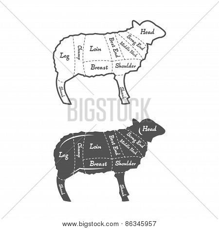 Detailed illustration, diagram, scheme or chart of English Cut of lamb