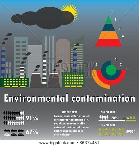 infographics environmental contamination. Ecology problem conce