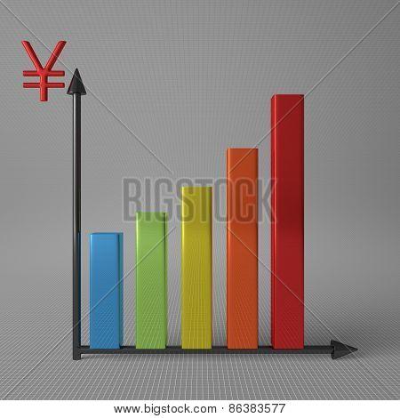 Bar Chart With Yuan