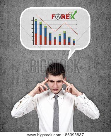 Decline Of Business