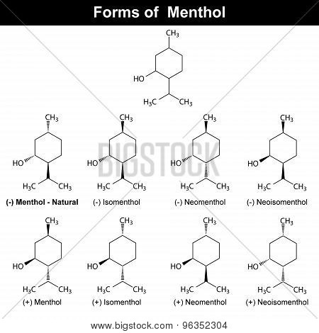 Stereoisomers Of Menthole Molecule