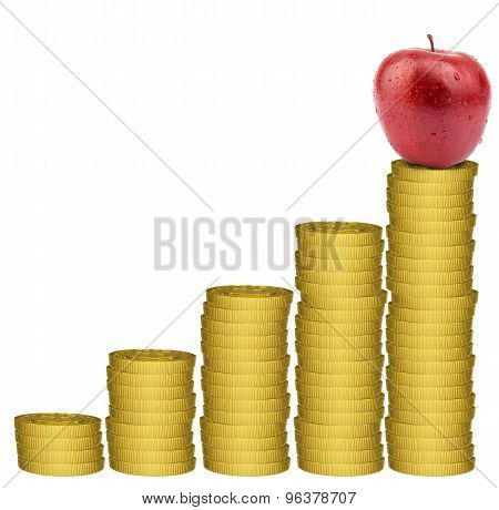 Apple on golden coins stack