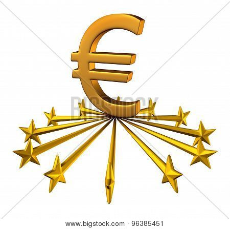Euro Currency Support
