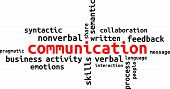 picture of nonverbal  - A word cloud of communication related items - JPG