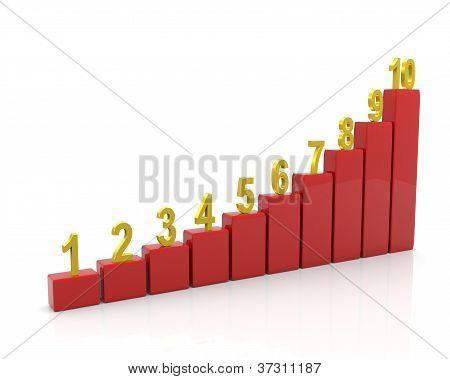 Top 10 Bars