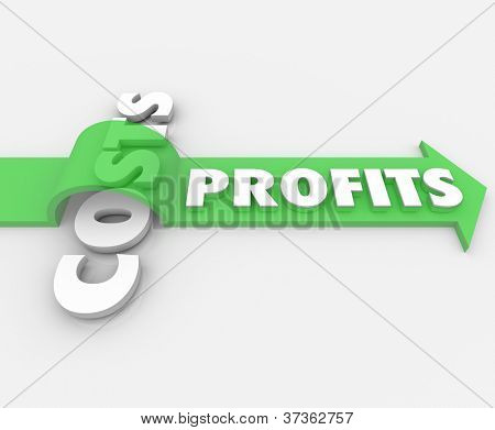 The word Profits on a green arrow jumping over Costs symbolizing a reduction in liabilities resulting in an increase in profitability