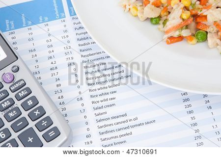 Nutrition Facts Control