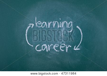 Learning And Career Circle