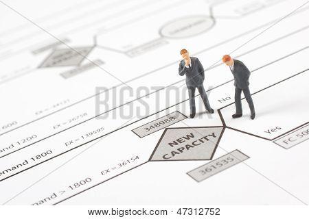 Decision Tree (management)