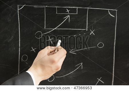Soccer Strategy Schema