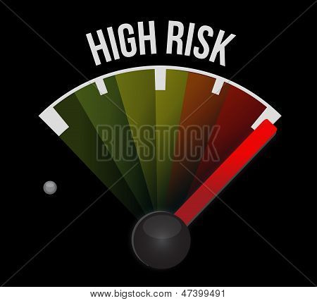 Risk Concept, Dash Board Indicator Speedometer